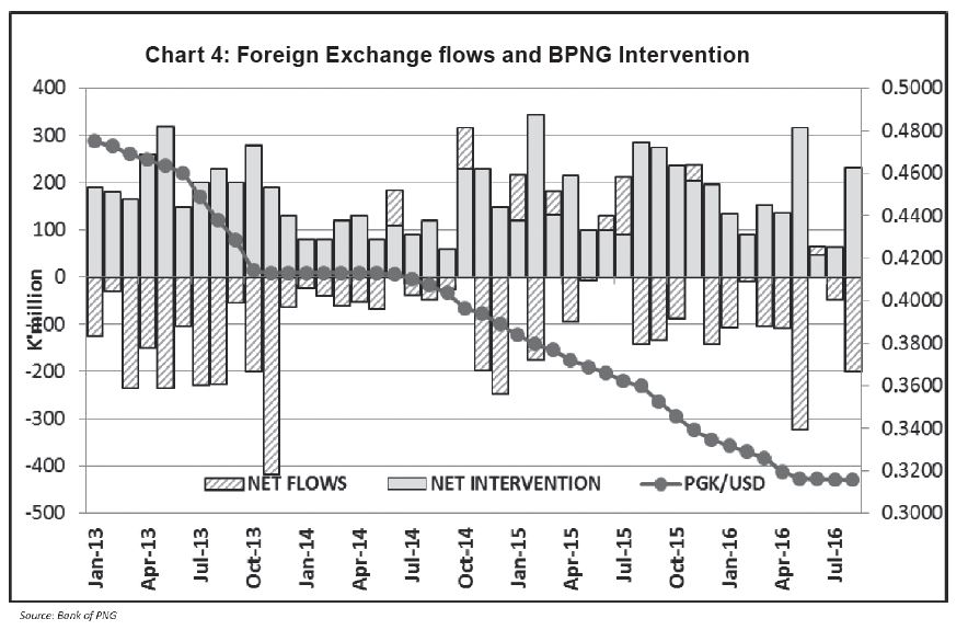 sept-2016-mps-net-flows