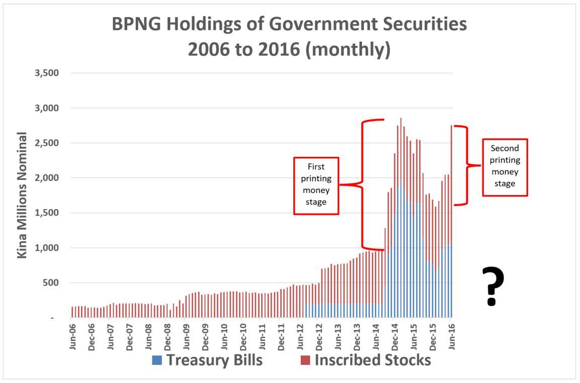 bpng-printing-money